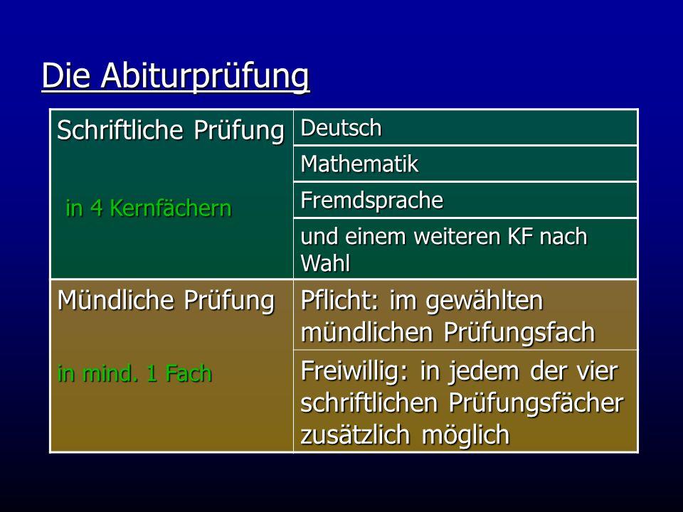 Die Abiturprüfung Schriftliche Prüfung in 4 Kernfächern