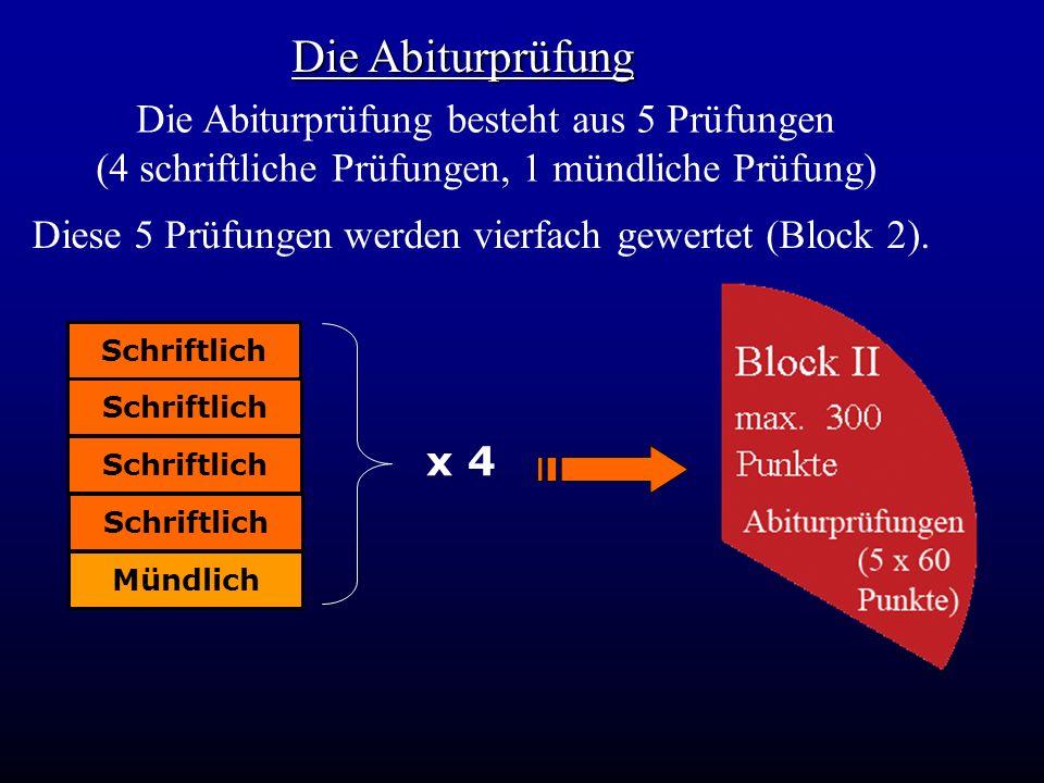 Die Abiturprüfung Die Abiturprüfung besteht aus 5 Prüfungen (4 schriftliche Prüfungen, 1 mündliche Prüfung)