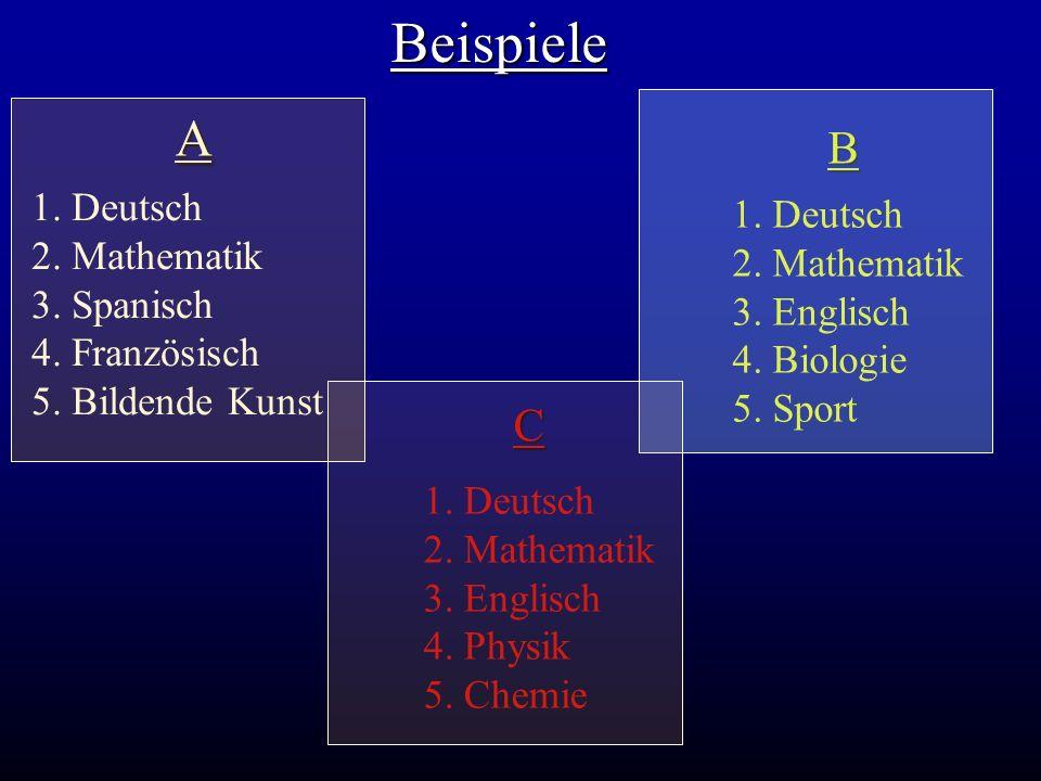 Beispiele A B C 1. Deutsch 1. Deutsch 2. Mathematik 2. Mathematik