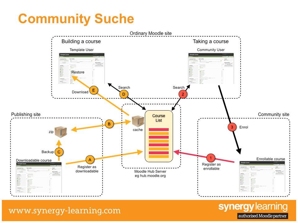 Community Suche