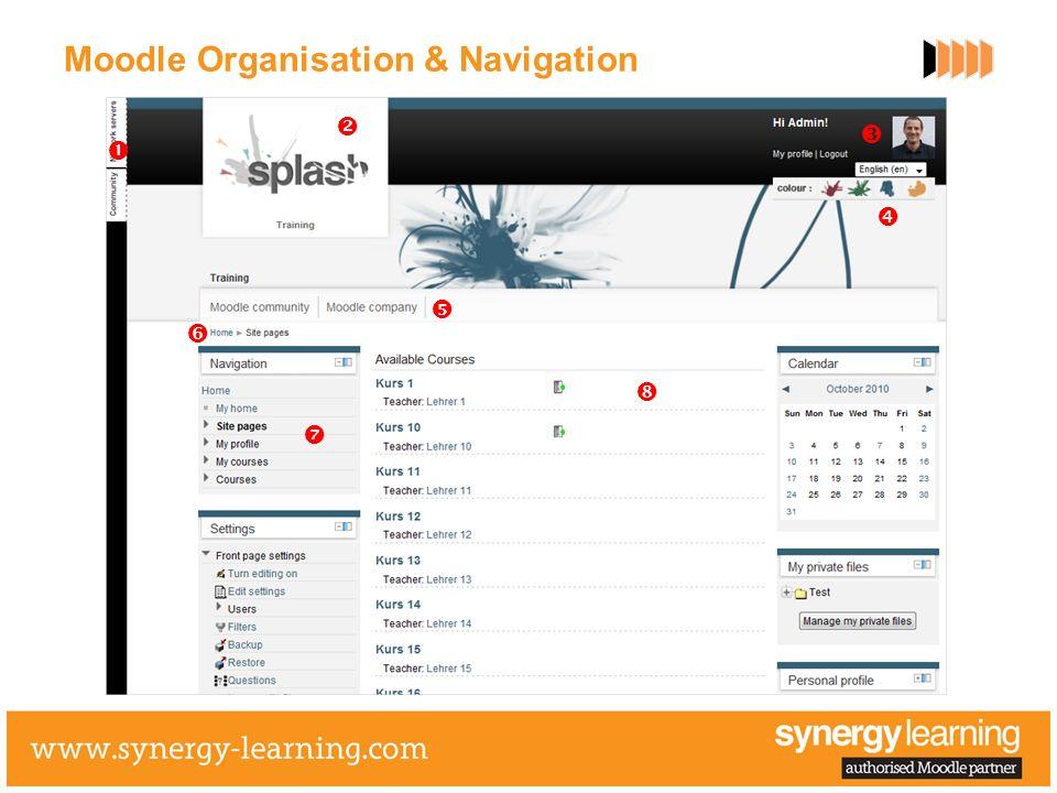 Moodle Organisation & Navigation