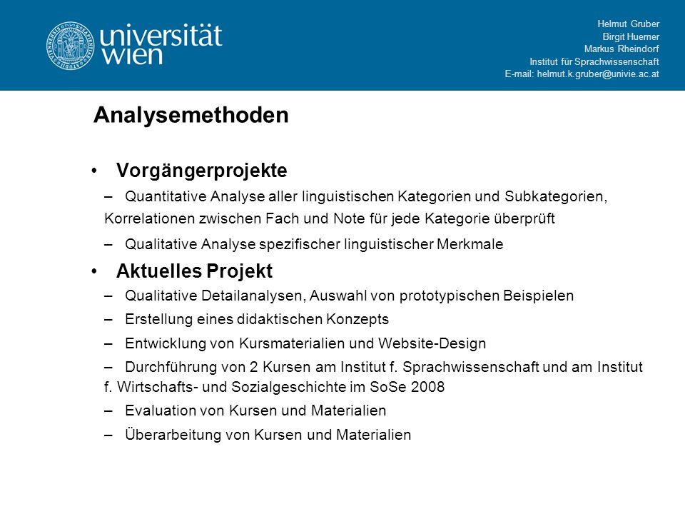 Analysemethoden Vorgängerprojekte Aktuelles Projekt