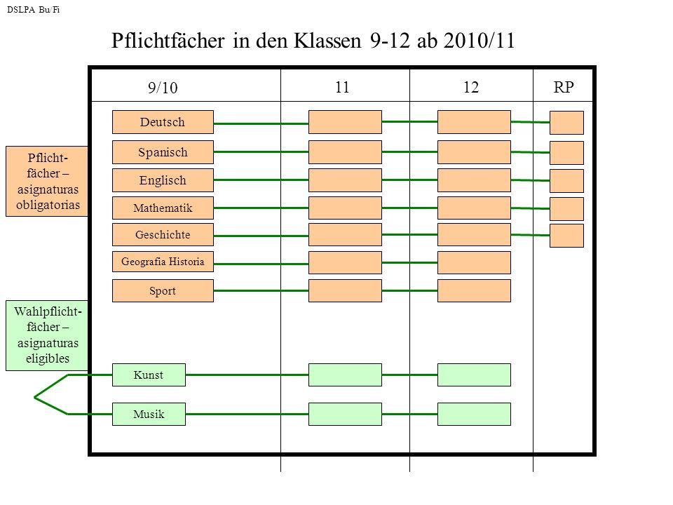 Pflichtfächer in den Klassen 9-12 ab 2010/11