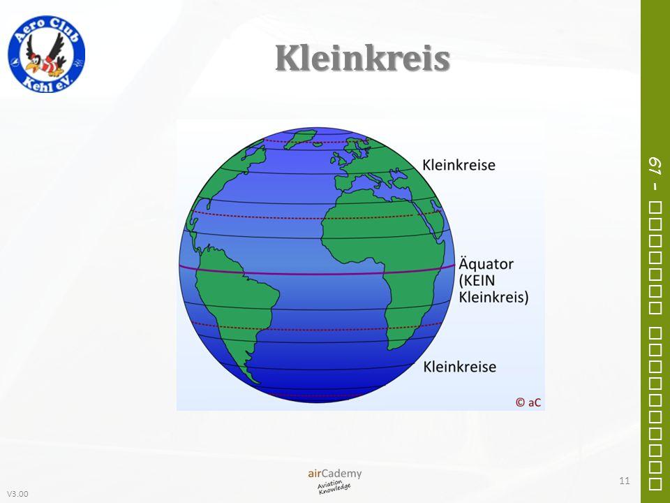 Kleinkreis