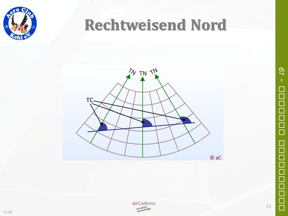 Rechtweisend Nord
