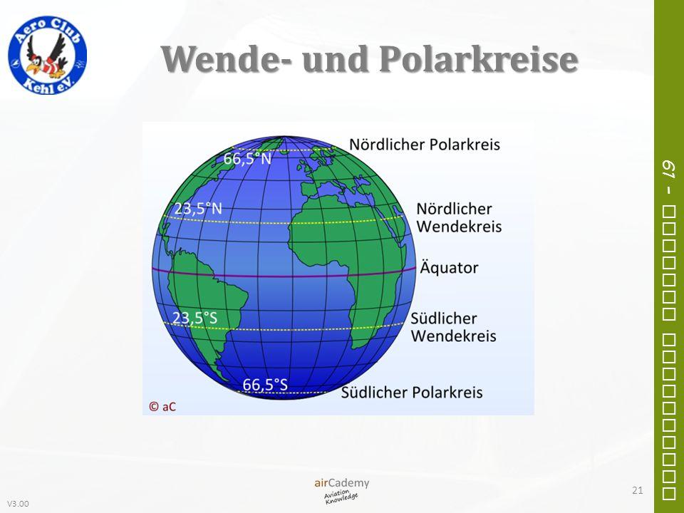 Wende- und Polarkreise