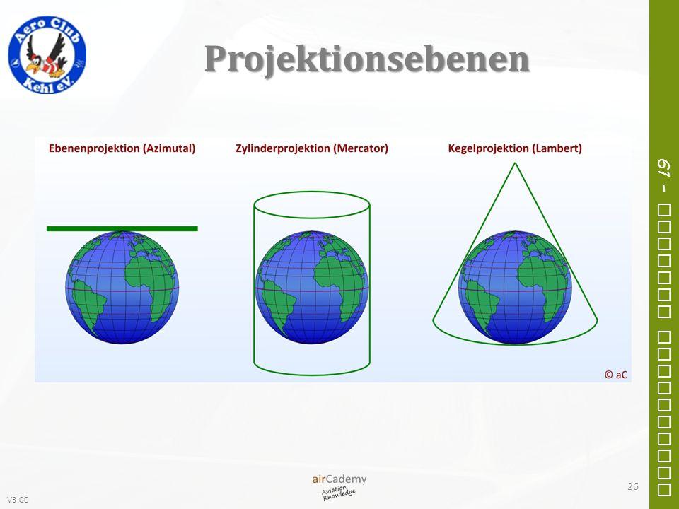 Projektionsebenen