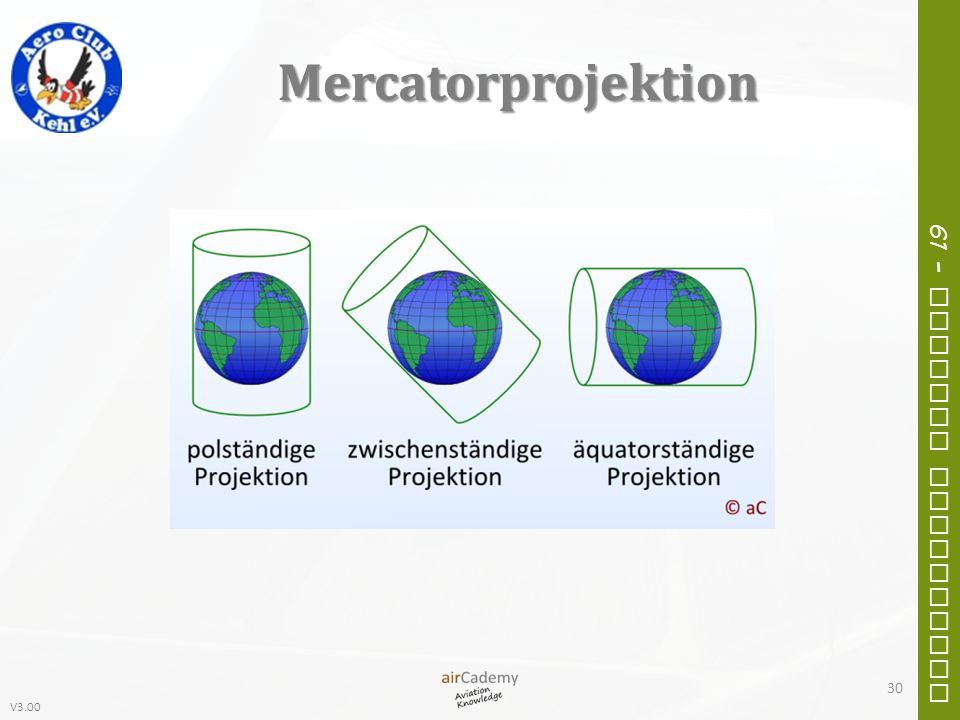 Mercatorprojektion