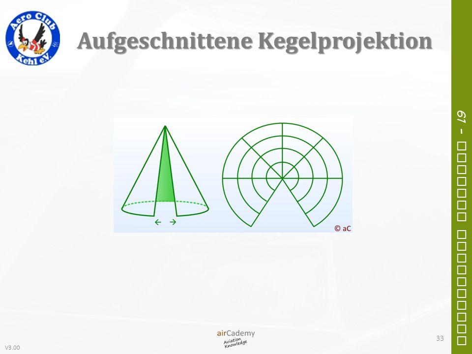 Aufgeschnittene Kegelprojektion