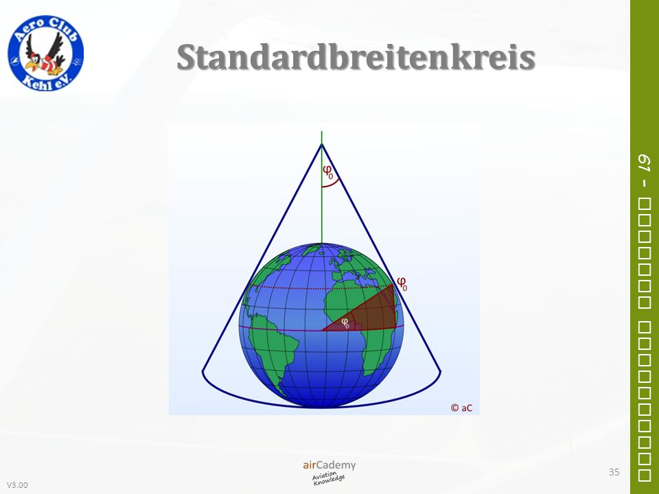 Standardbreitenkreis