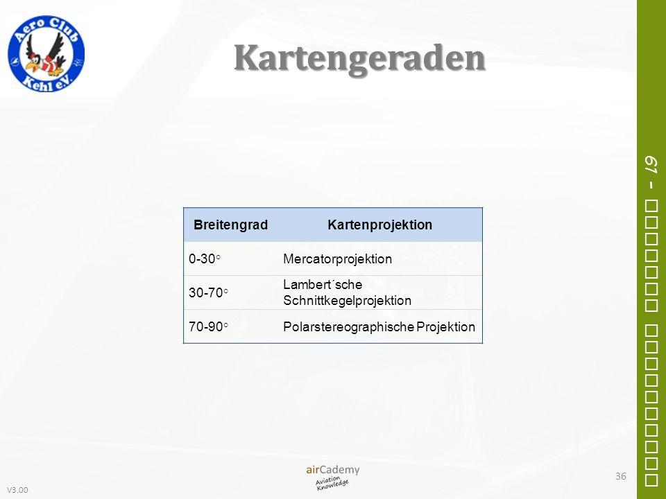 Kartengeraden Breitengrad Kartenprojektion 0-30° Mercatorprojektion