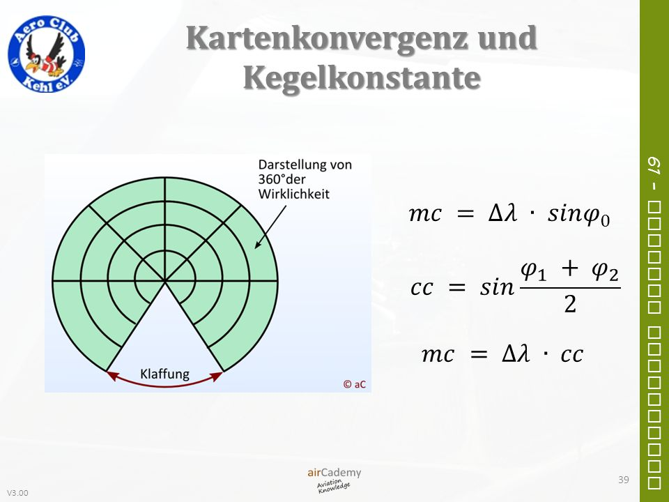 Kartenkonvergenz und Kegelkonstante