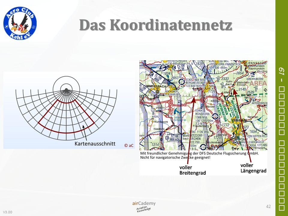 Das Koordinatennetz