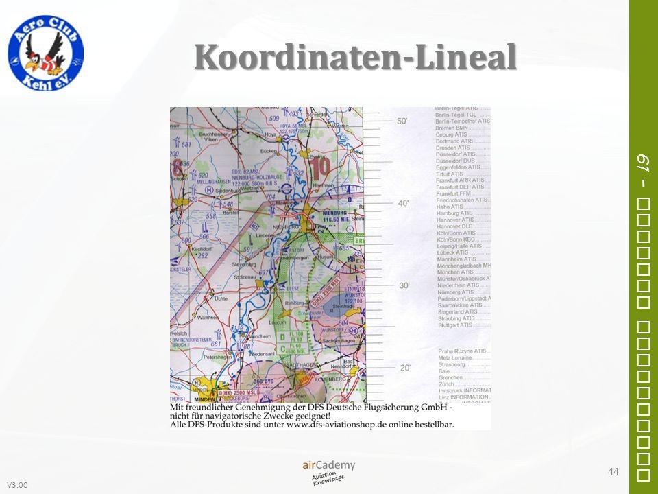 Koordinaten-Lineal