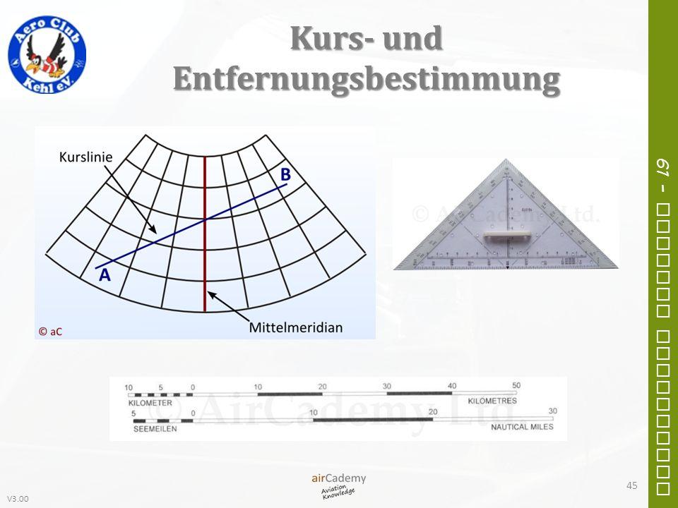 Kurs- und Entfernungsbestimmung