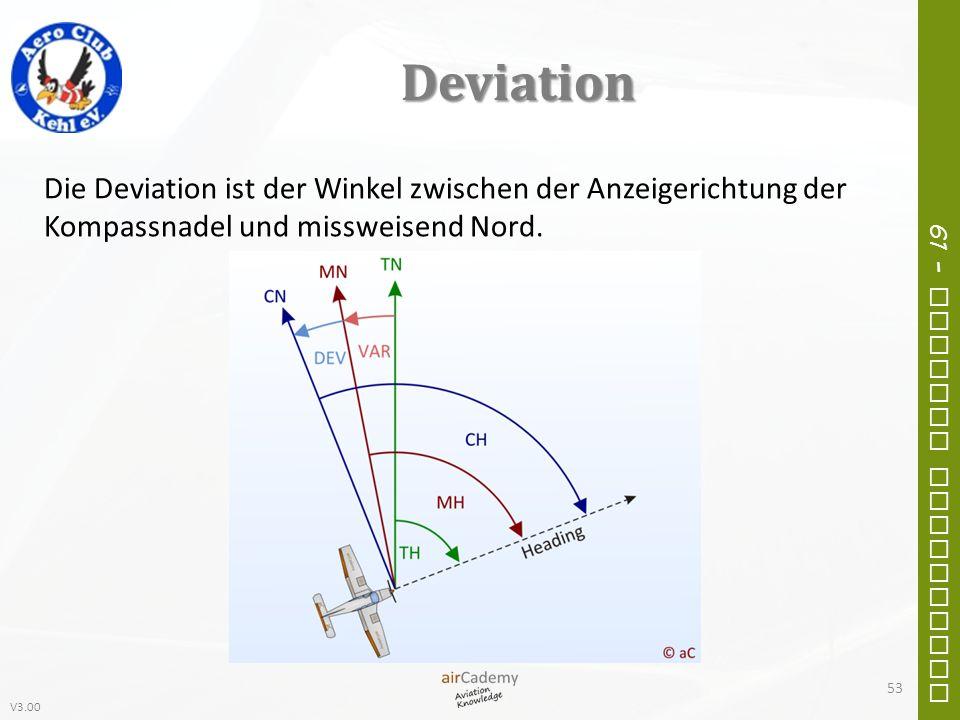 DeviationDie Deviation ist der Winkel zwischen der Anzeigerichtung der Kompassnadel und missweisend Nord.