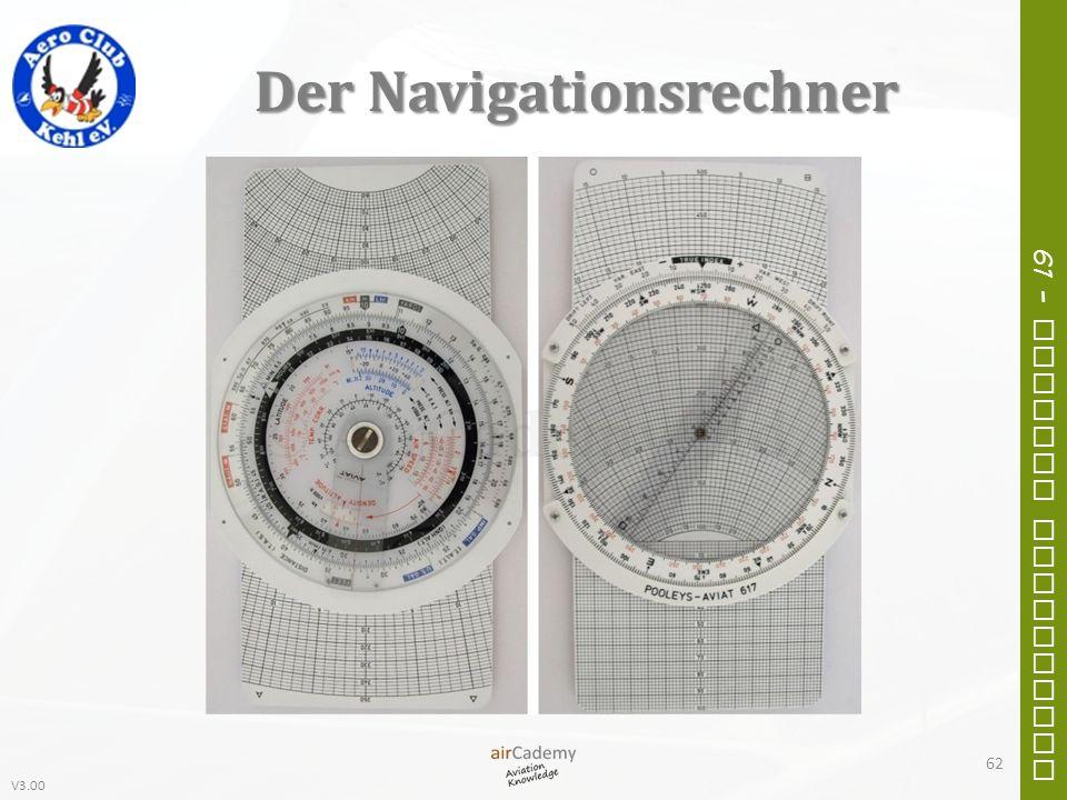 Der Navigationsrechner