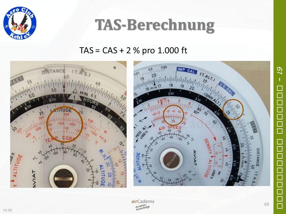 TAS-Berechnung TAS = CAS + 2 % pro 1.000 ft