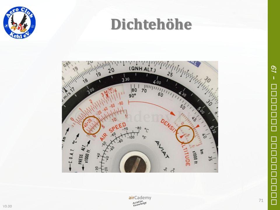 Dichtehöhe