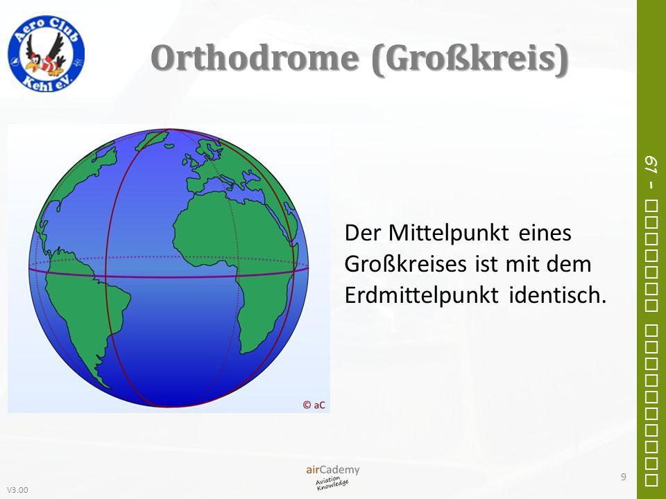 Orthodrome (Großkreis)
