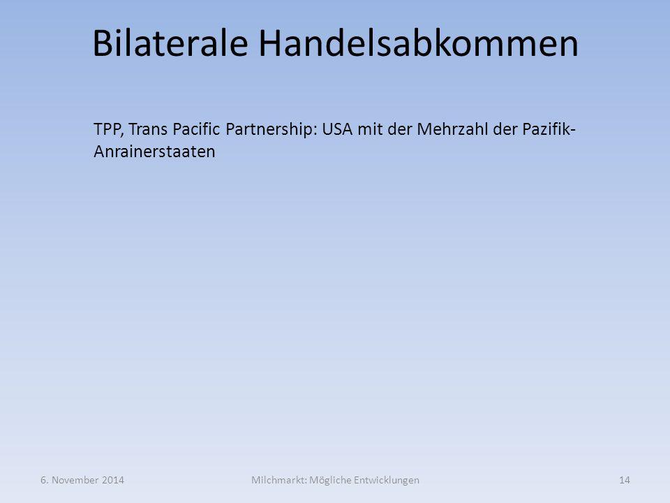 Bilaterale Handelsabkommen
