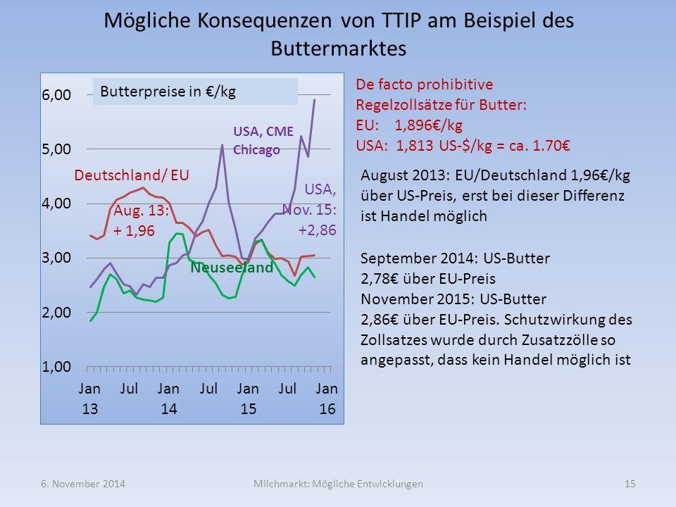 Mögliche Konsequenzen von TTIP am Beispiel des Buttermarktes