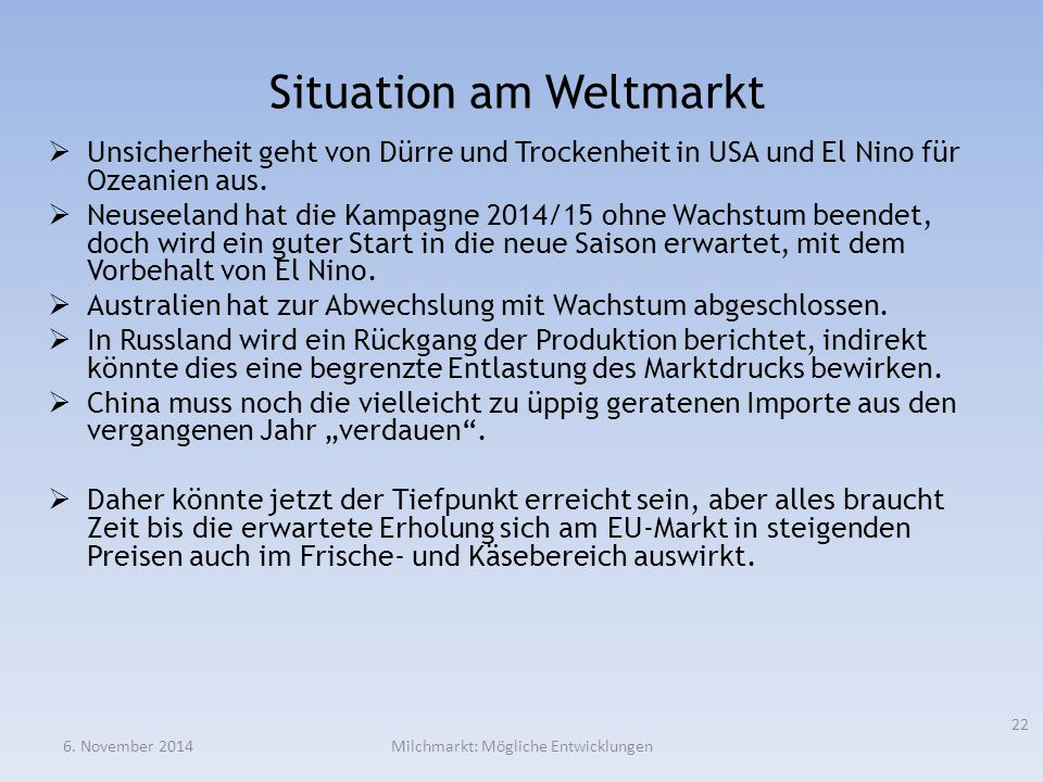 Situation am Weltmarkt
