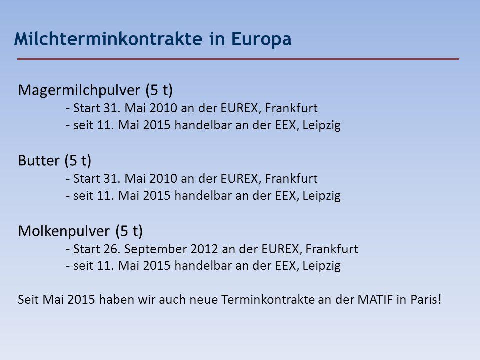 Milchterminkontrakte in Europa