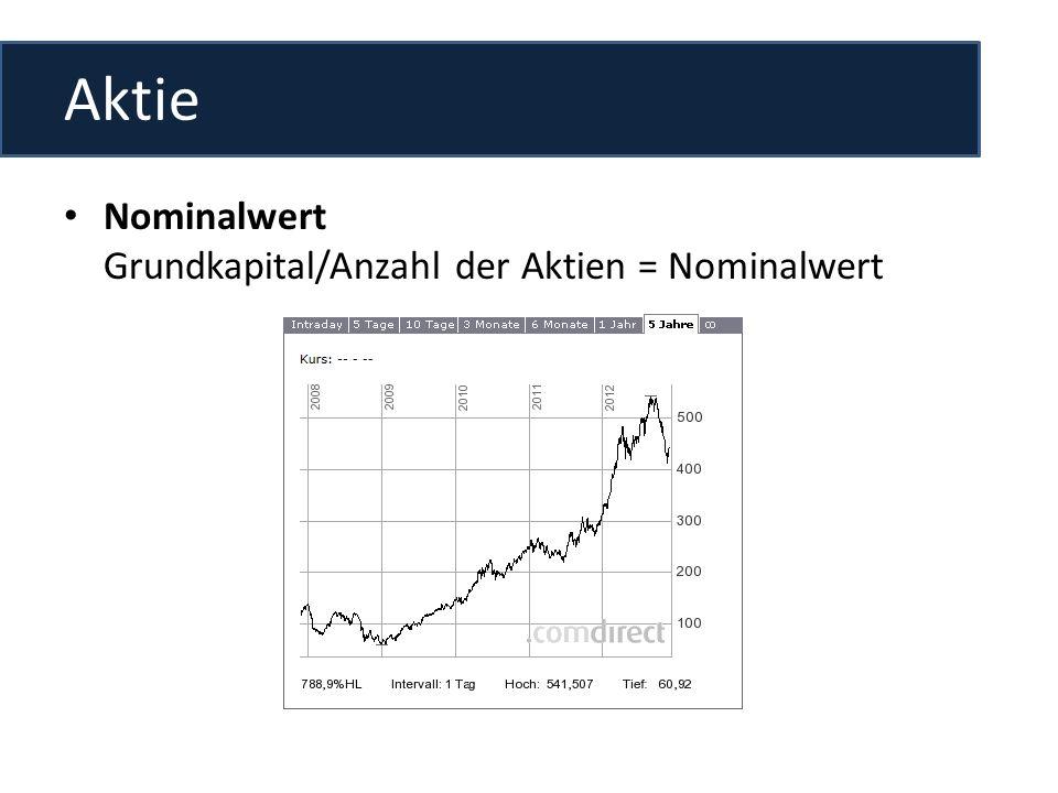 Aktie Nominalwert Grundkapital/Anzahl der Aktien = Nominalwert