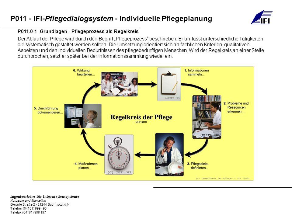 P011.0-1 Grundlagen - Pflegeprozess als Regelkreis