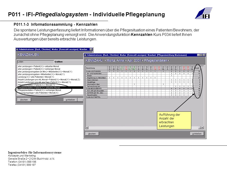 P011.1-3 Informationssammlung - Kennzahlen