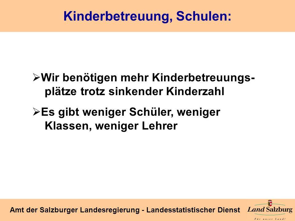 Kinderbetreuung, Schulen: