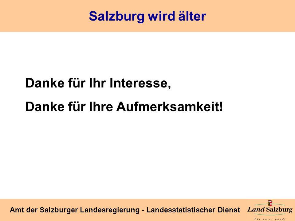 Salzburg wird älter Danke für Ihr Interesse, Danke für Ihre Aufmerksamkeit!