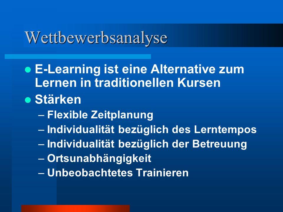 Wettbewerbsanalyse E-Learning ist eine Alternative zum Lernen in traditionellen Kursen. Stärken. Flexible Zeitplanung.