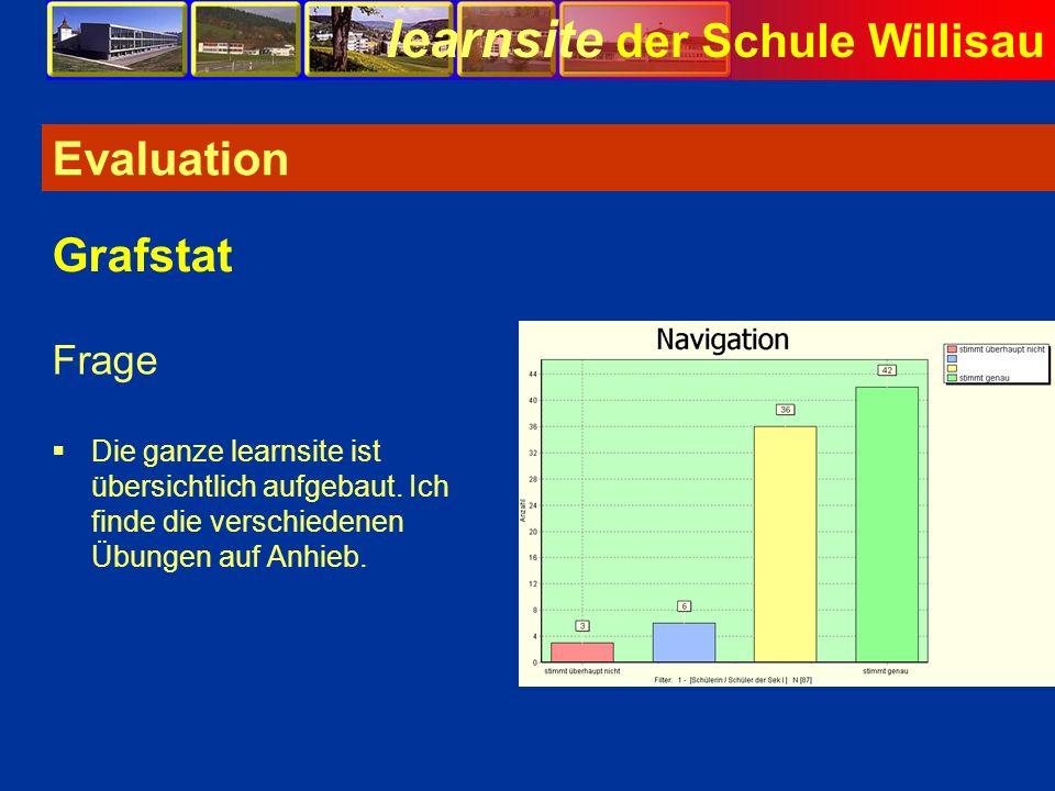 Evaluation Grafstat Frage