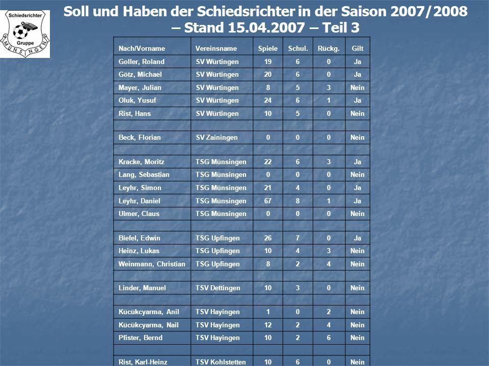 Soll und Haben der Schiedsrichter in der Saison 2007/2008