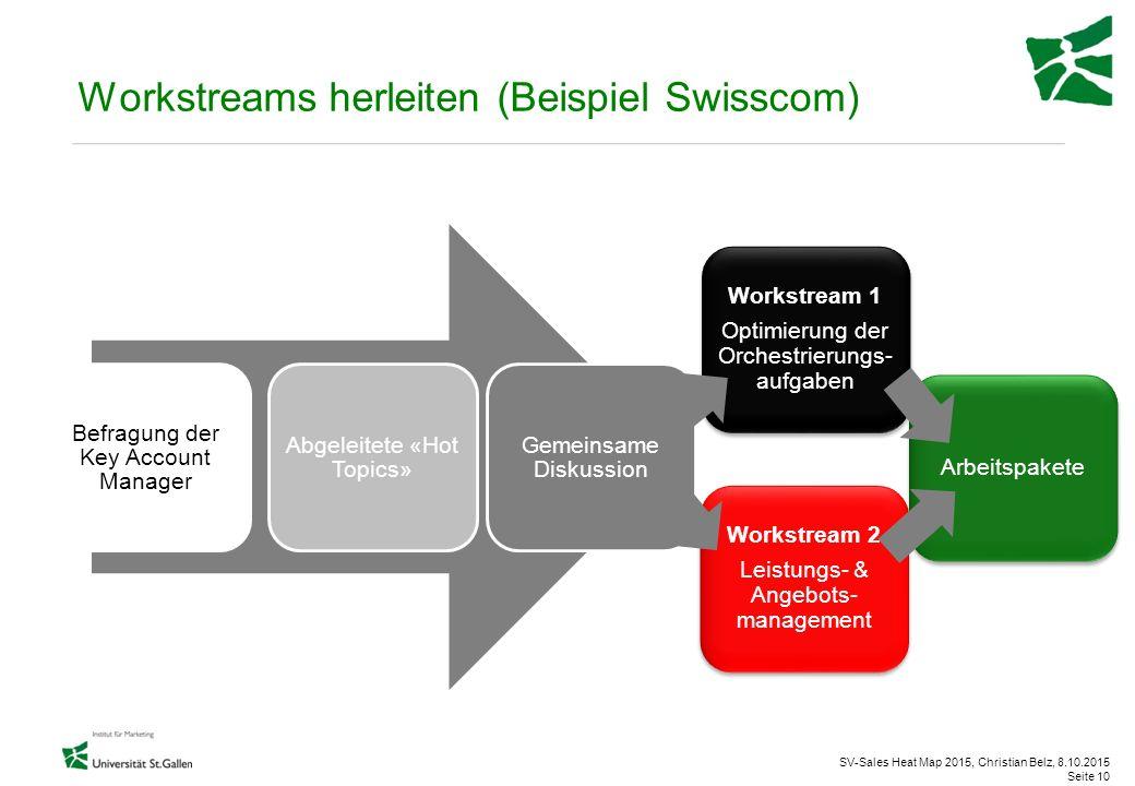 Workstreams herleiten (Beispiel Swisscom)