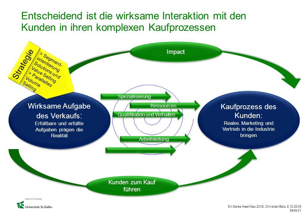 Entscheidend ist die wirksame Interaktion mit den Kunden in ihren komplexen Kaufprozessen