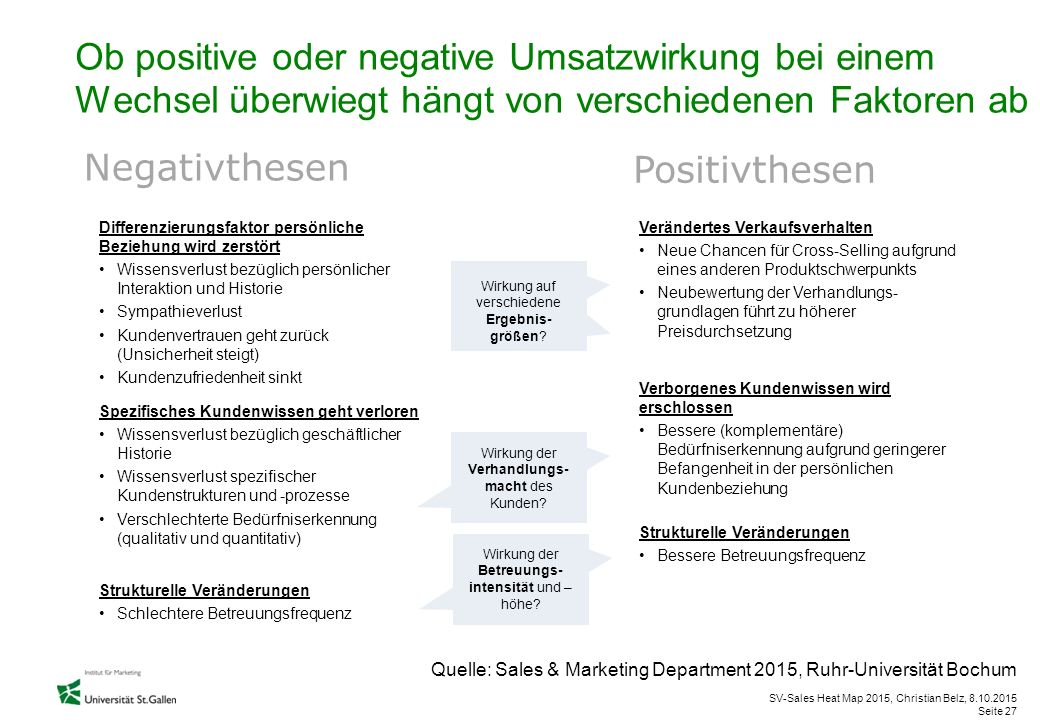 Ob positive oder negative Umsatzwirkung bei einem Wechsel überwiegt hängt von verschiedenen Faktoren ab