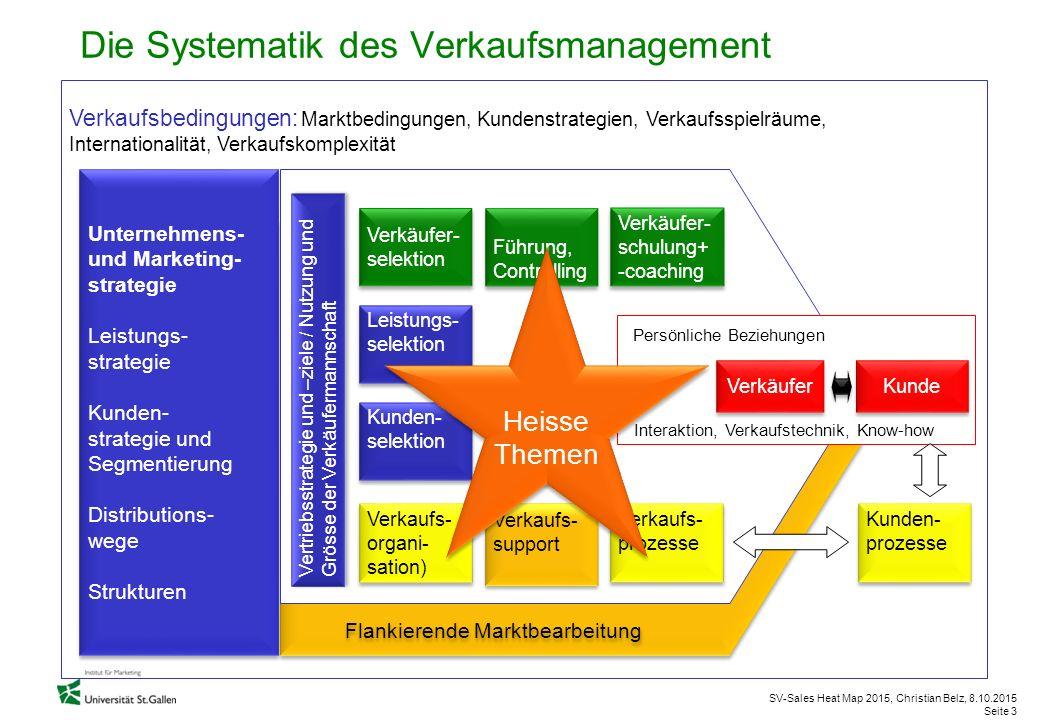 Die Systematik des Verkaufsmanagement