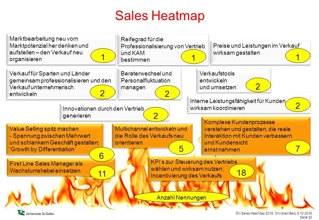 Sales Heatmap Marktbearbeitung neu vom Marktpotenzial her denken und aufstellen – den Verkauf neu organisieren.