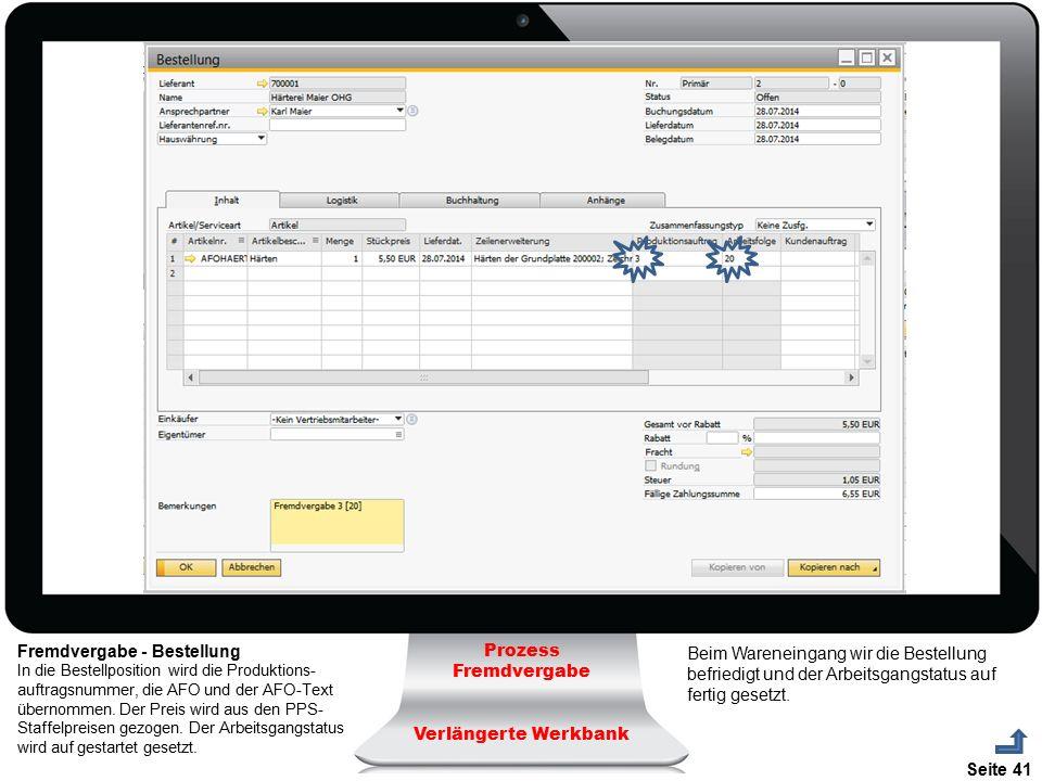 Fremdvergabe - Bestellung Prozess Fremdvergabe