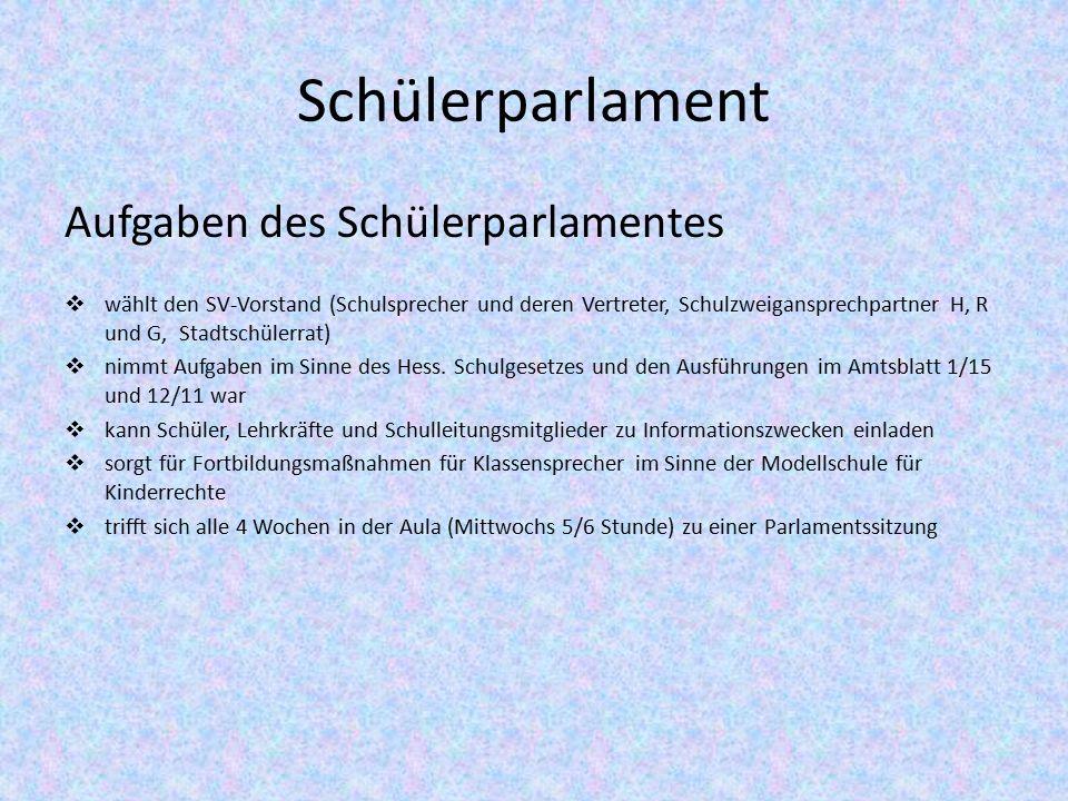 Schülerparlament Aufgaben des Schülerparlamentes