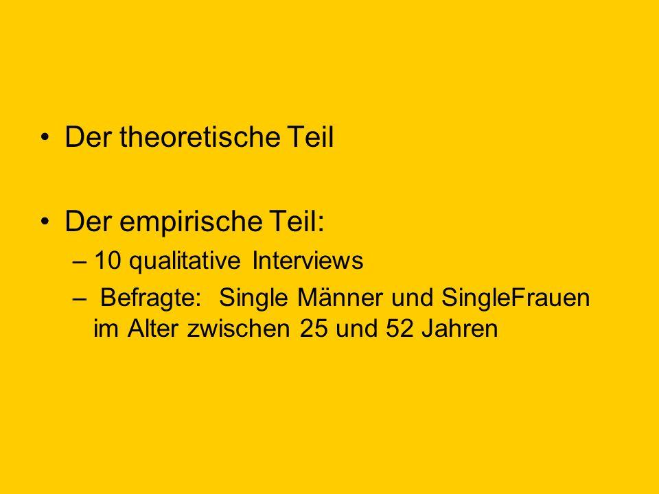 Der theoretische Teil Der empirische Teil: 10 qualitative Interviews
