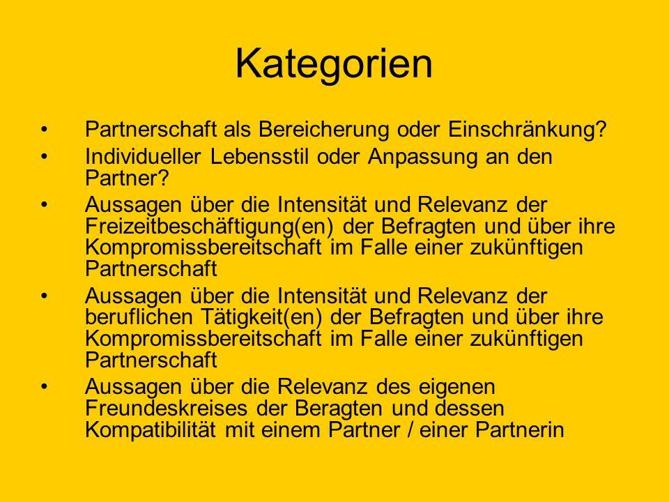 Kategorien Partnerschaft als Bereicherung oder Einschränkung