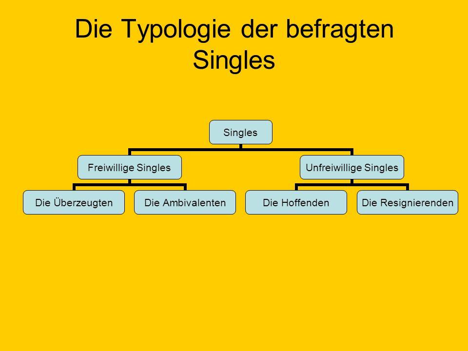 Die Typologie der befragten Singles