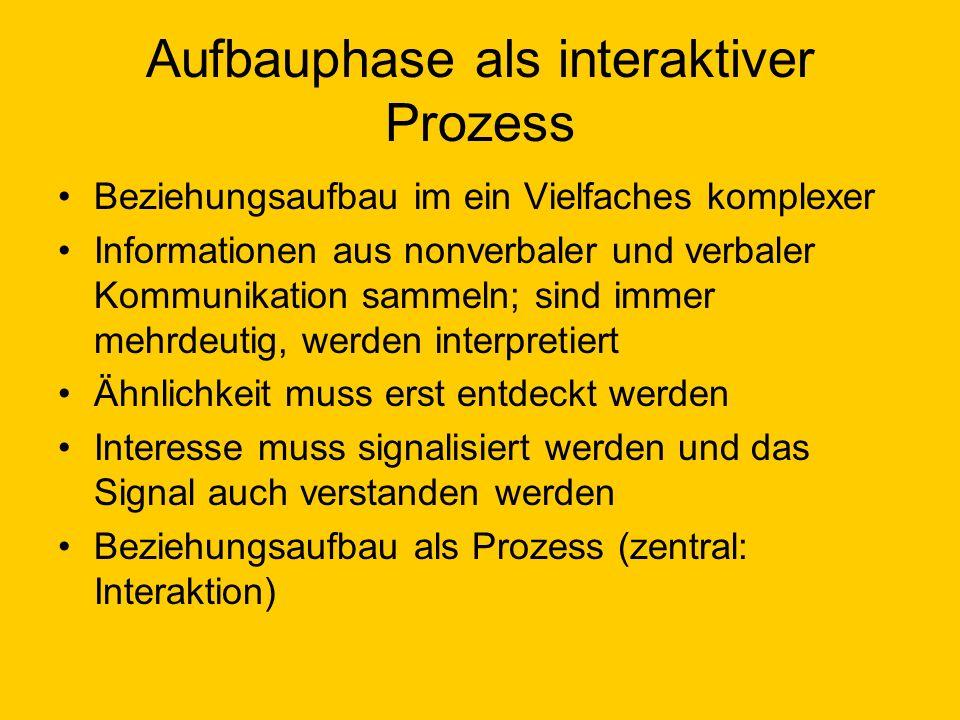 Aufbauphase als interaktiver Prozess