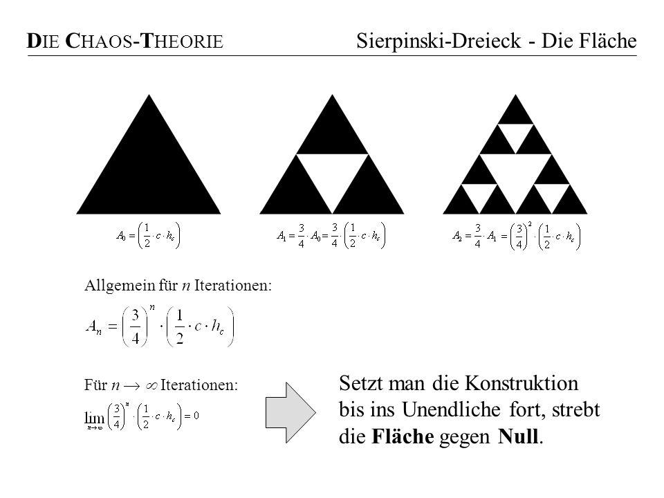 Sierpinski-Dreieck - Die Fläche