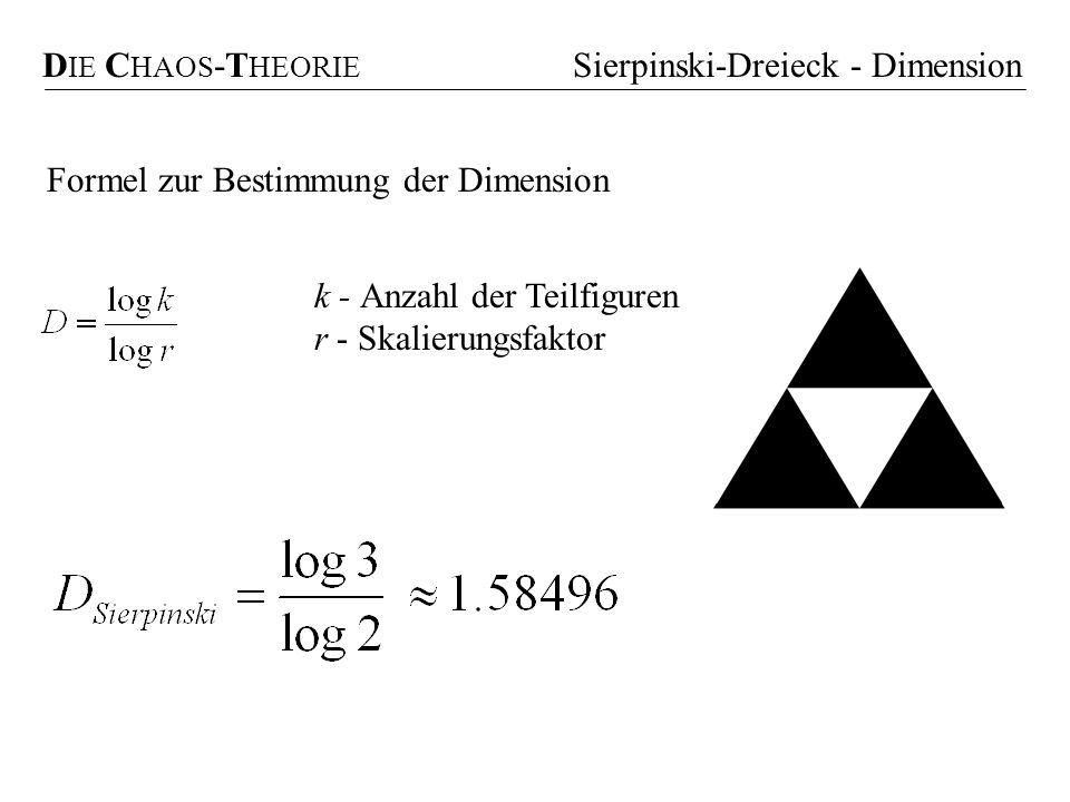 DIE CHAOS-THEORIE Sierpinski-Dreieck - Dimension. Formel zur Bestimmung der Dimension. k - Anzahl der Teilfiguren.