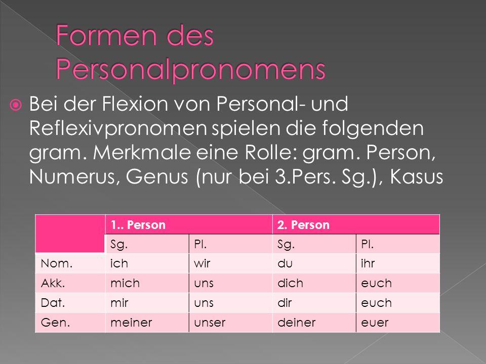 Formen des Personalpronomens